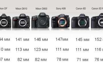 професійні фотоапарати